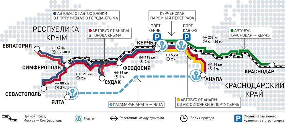 Как добраться до Крыма 2018