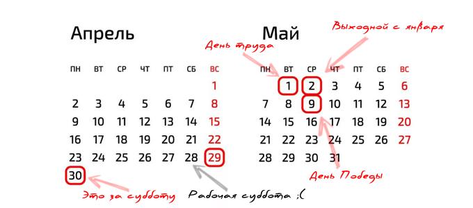 Популярные направления из Москвы на майские праздники 2018